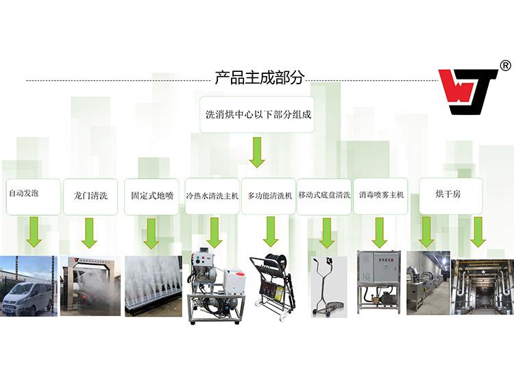 智能化洗消烘中心